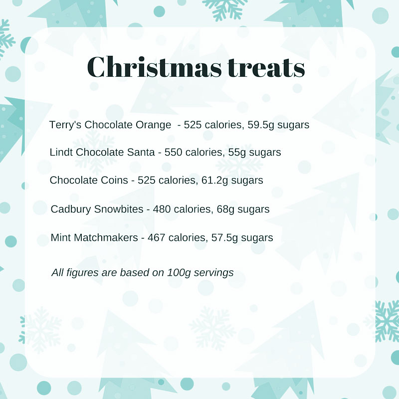 Christmas treats sugar count